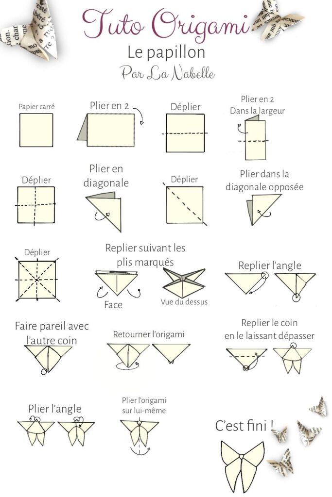 tutoriel papillon origami